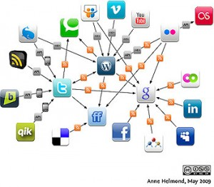 social-media-data-flow-chart-by-anne-helmond
